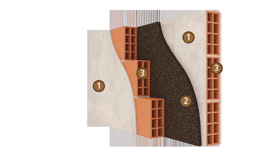 isolation des murs intérieurs en maçonnerie