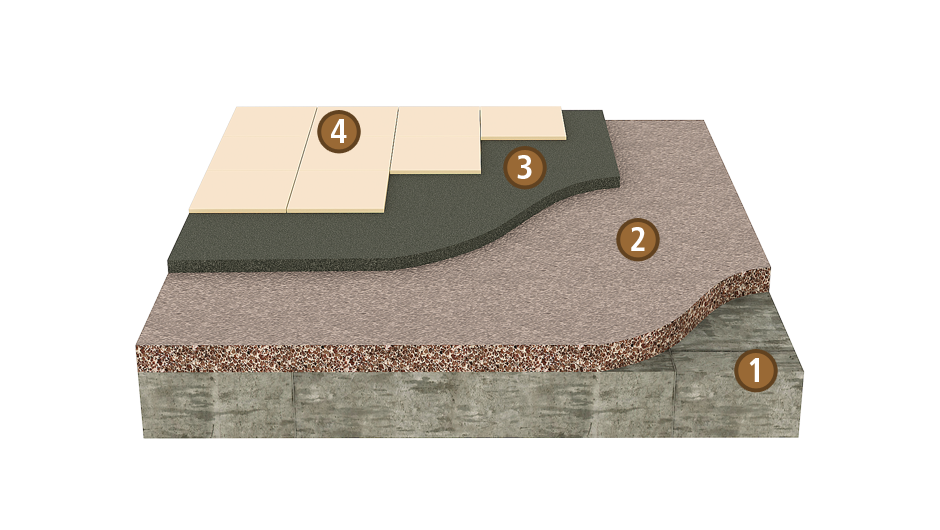 inocrporation de l'isoliège granule dans un béton lèger