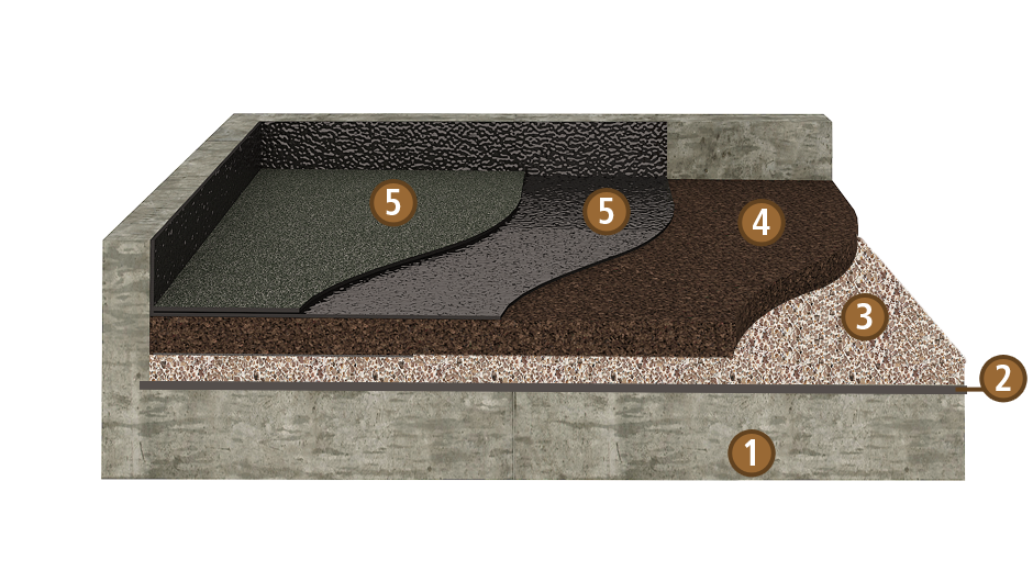 isolation des toitures plates